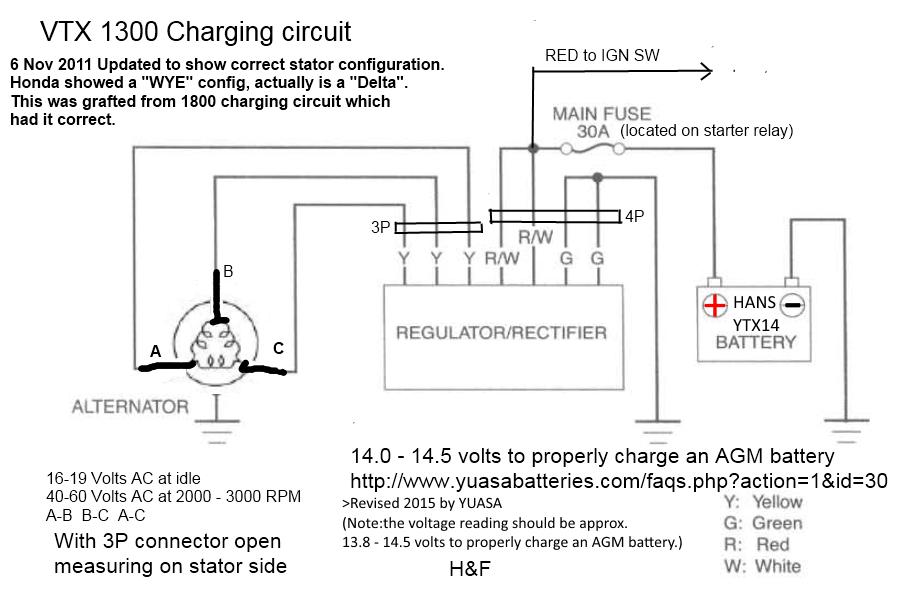 1300 Diagrams For Charging Starting Ignition Honda Vtx Forum