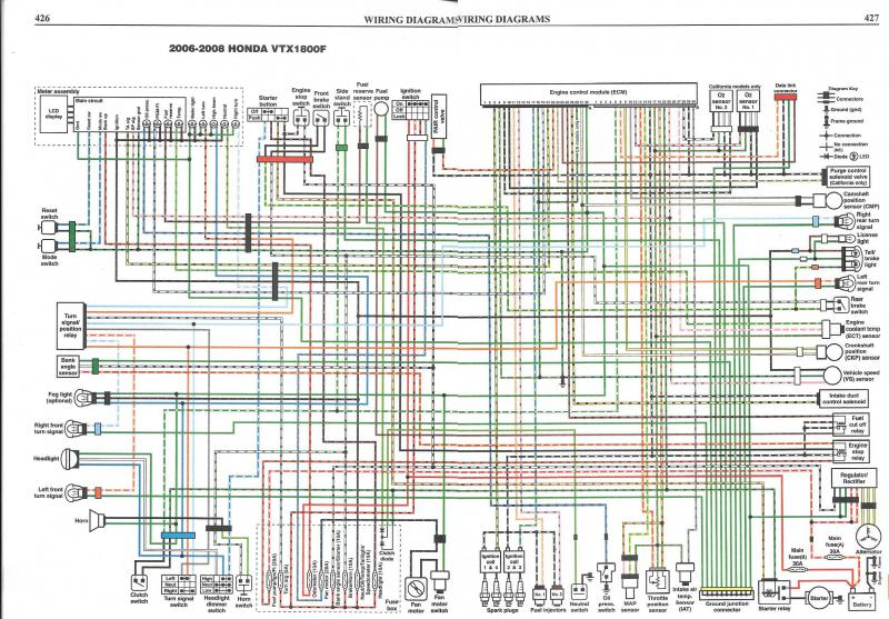 Honda VTX 1800 Wire Schematics copied from Clymer book | Honda VTX ForumHonda VTX Forum