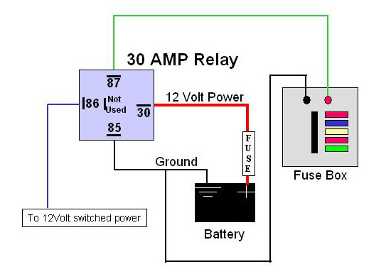 Motorcycle Fuse And Relay Box