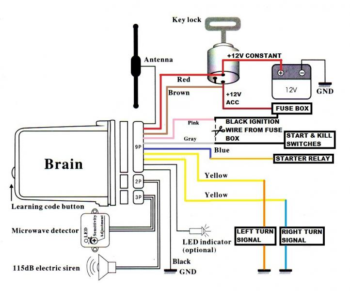 [SCHEMATICS_43NM]  SPY 5000m Install and User Guide | Honda VTX Forum | Wiring Diagram Of Motorcycle Alarm |  | Honda VTX Forum